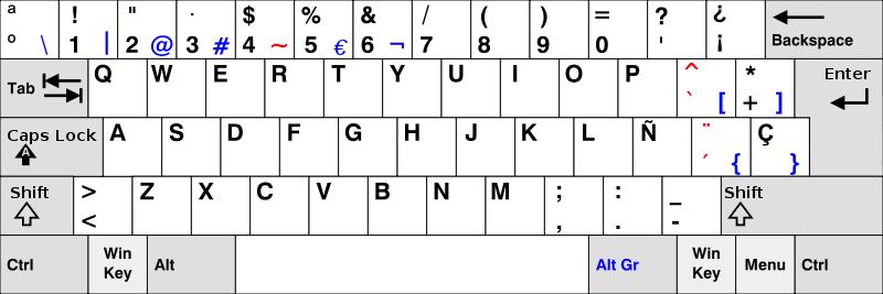 distribución de teclado español